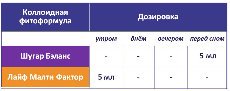 2_etap