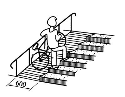 Рис. 5.5. Пандус вдоль лестницы