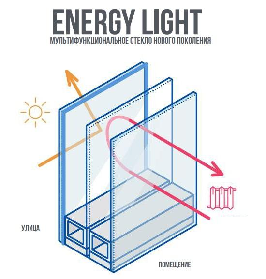 Energy_Light_02