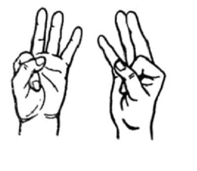 4. При радикулите, ревматизме, болях в позвоночнике и суставах Способность пальцев, медицина